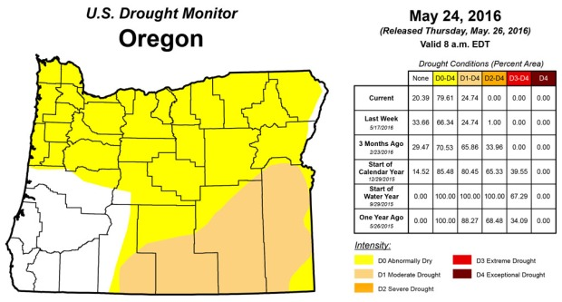 Oregon Drought 5.24.16